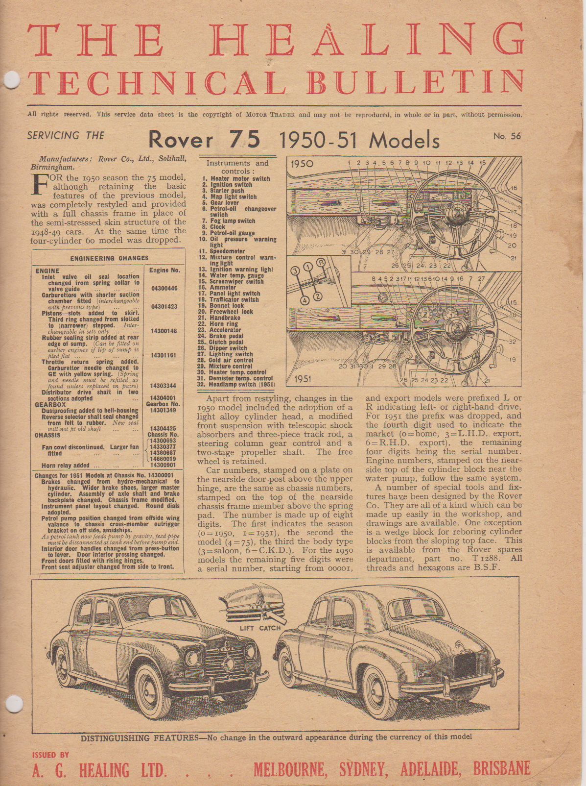ROVER 75 1950-1 MODELS HEALING TECHNICAL BULLETIN